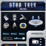 Les icones Star Trek