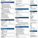 Pense-bête pour CSS2 et CSS3 imprimable