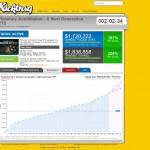 La courbe des dons Kickstarter