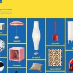 Comment bien prononcer le nom des meubles Ikea
