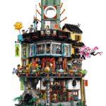 Rentabilité du mur de briques Lego